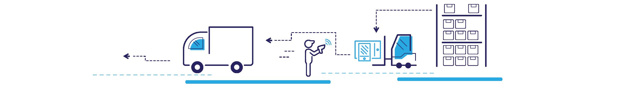 mobilne-kanaly-sprzedazy