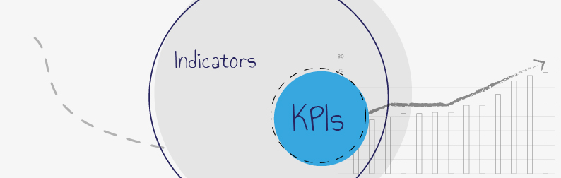 Indicators and KPIs difference