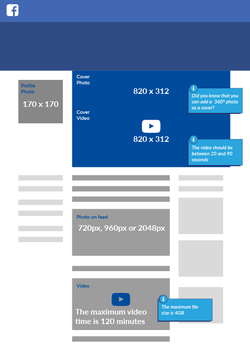 facebook fanpage graphics size